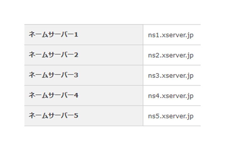 お名前.comで取得したドメインをエックスサーバーで使うための設定方法
