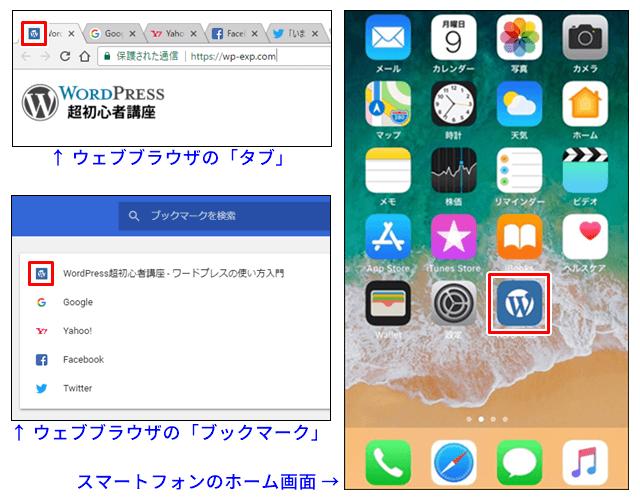 サイトアイコンの表示例